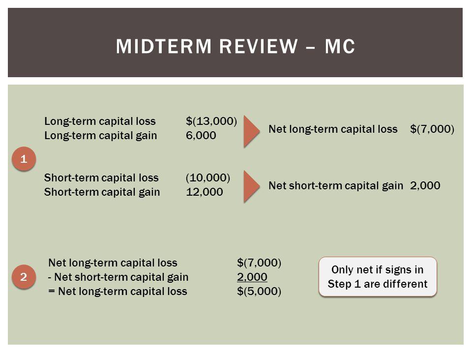 Long-term capital loss$(13,000) Long-term capital gain6,000 Short-term capital loss(10,000) Short-term capital gain12,000 1 1 2 2 Net long-term capita