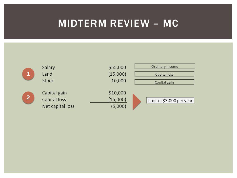 Salary$55,000 Land(15,000) Stock10,000 Capital gain$10,000 Capital loss(15,000) Net capital loss(5,000) Ordinary income Capital loss Capital gain Limi