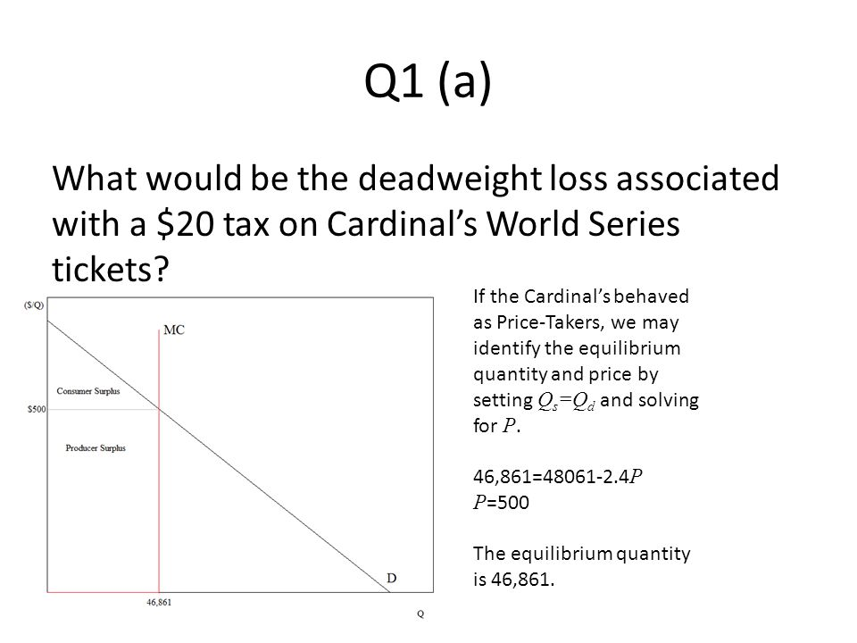 Q1 (a) What would be the deadweight loss associated with a $20 tax on Cardinals World Series tickets.