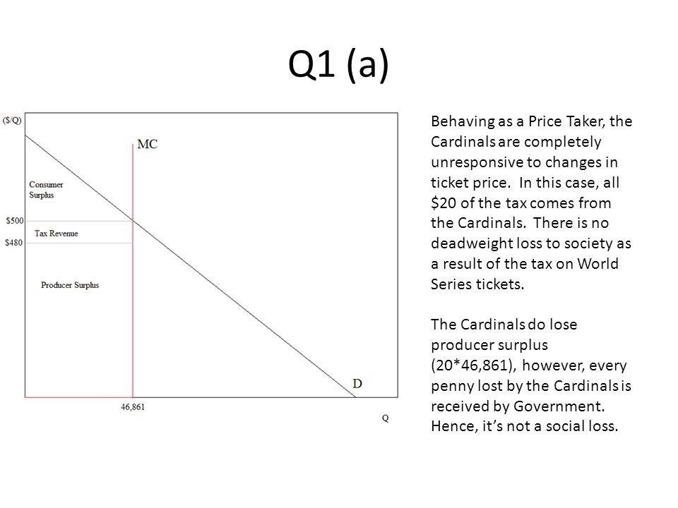 Q1 (a) Behaving as a Price Taker, the Cardinals are completely unresponsive to changes in ticket price.