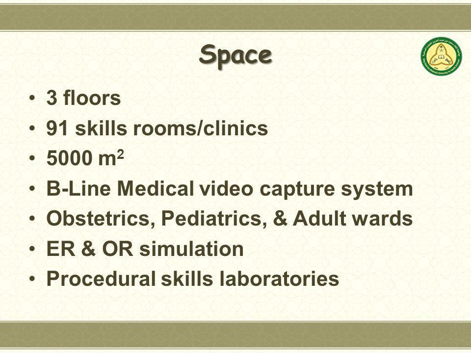 Space 3 floors 91 skills rooms/clinics 5000 m 2 B-Line Medical video capture system Obstetrics, Pediatrics, & Adult wards ER & OR simulation Procedural skills laboratories