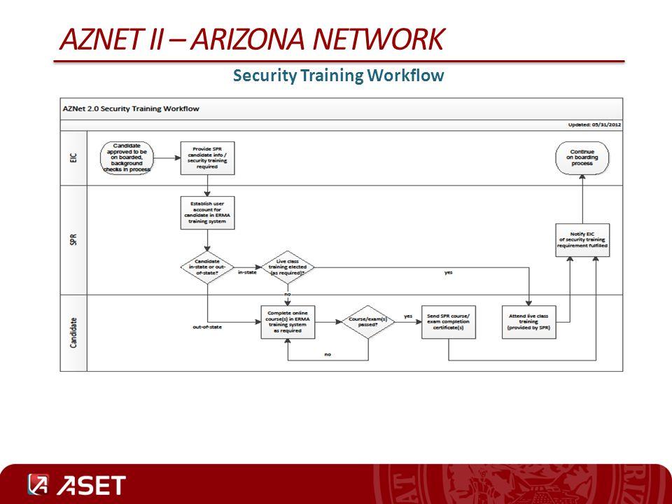 AZNET II – ARIZONA NETWORK Security Training Workflow