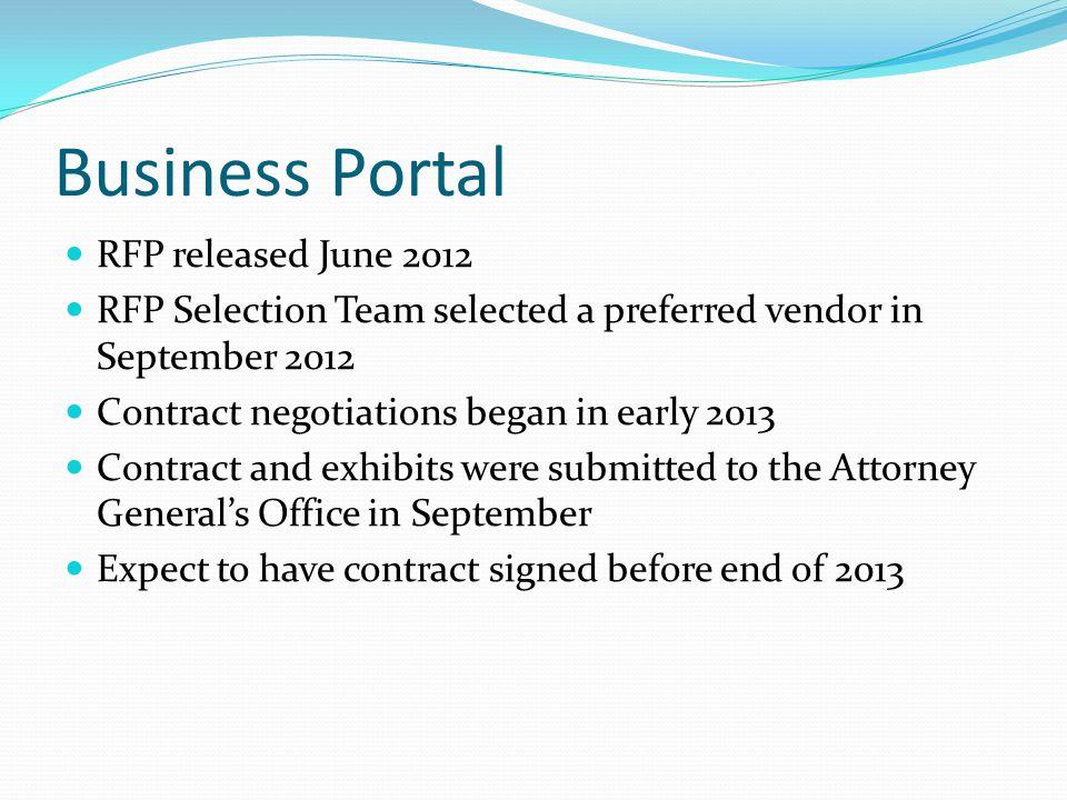 2014 Portal User Group Meetings April 2014 August 2014 December 2014