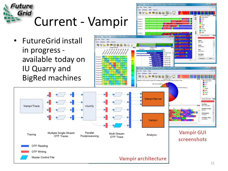 Current - Vampir FutureGrid install in progress - available today on IU Quarry and BigRed machines Vampir architecture Vampir GUI screenshots 31