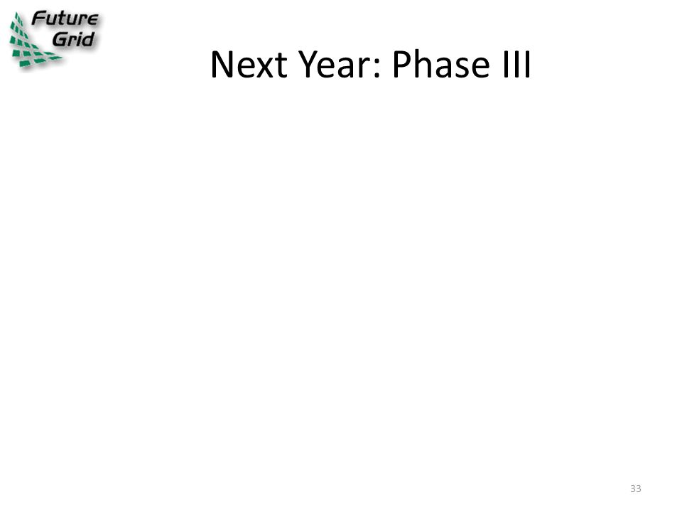 Next Year: Phase III 33