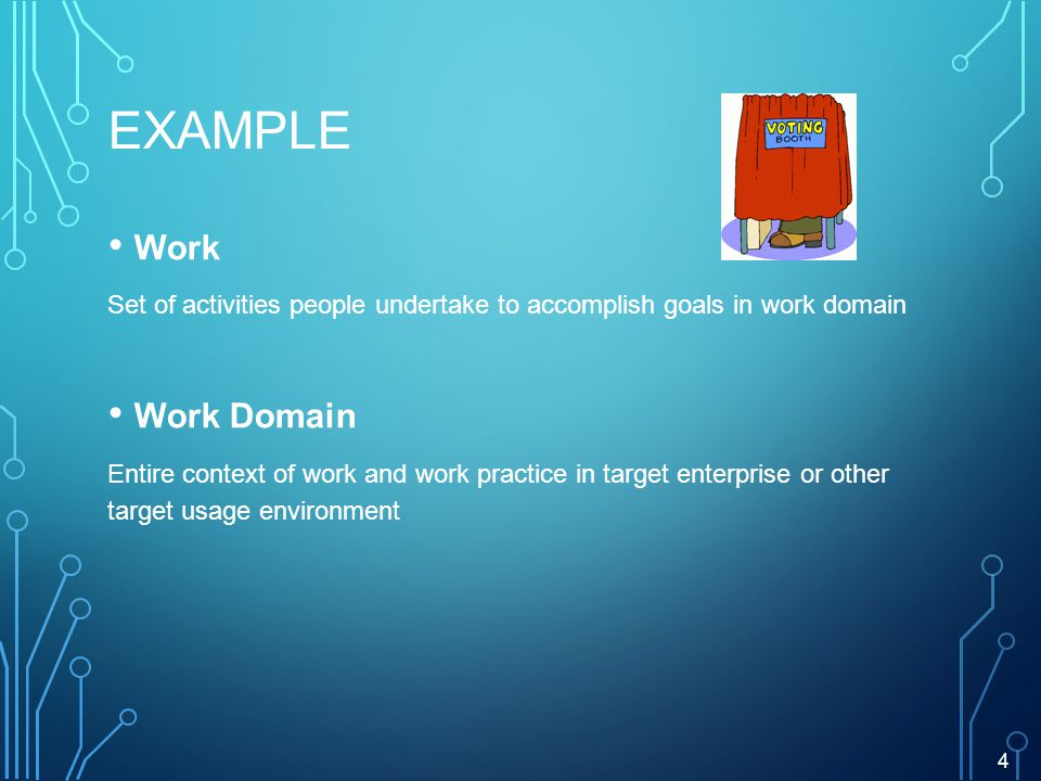 EXAMPLE Work Set of activities people undertake to accomplish goals in work domain Work Domain Entire context of work and work practice in target enterprise or other target usage environment 4