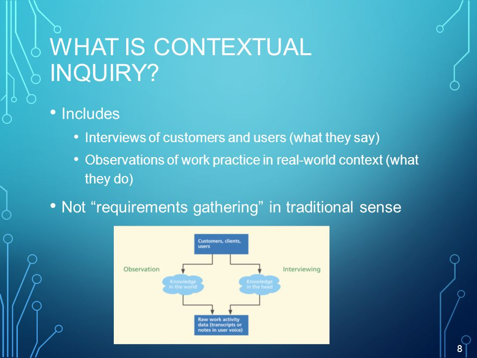 WHAT IS CONTEXTUAL INQUIRY.