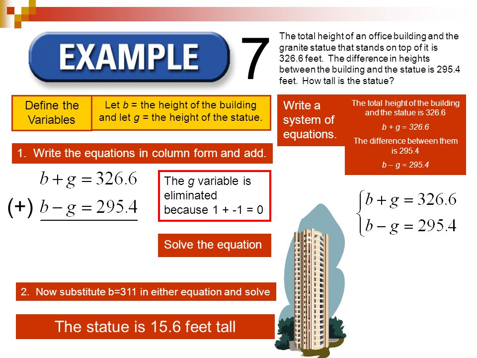 The statue is 15.6 feet tall The g variable is eliminated because 1 + -1 = 0 2.