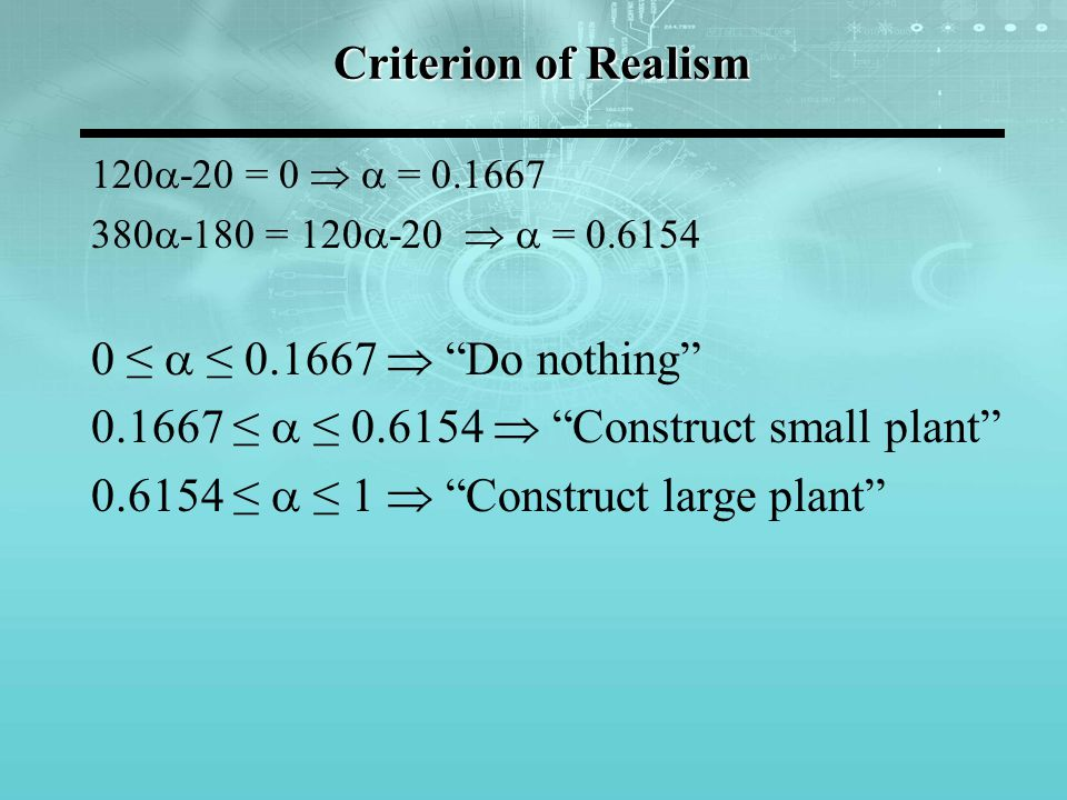 Criterion of Realism 120 -20 = 0 = 0.1667 380 -180 = 120 -20 = 0.6154 0 0.1667 Do nothing 0.1667 0.6154 Construct small plant 0.6154 1 Construct large