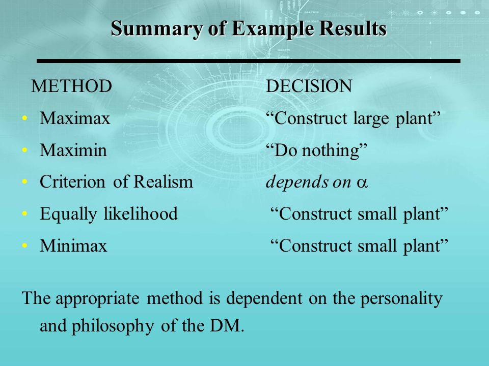 Summary of Example Results METHODDECISION MaximaxConstruct large plant MaximinDo nothing Criterion of Realismdepends on Equally likelihood Construct s