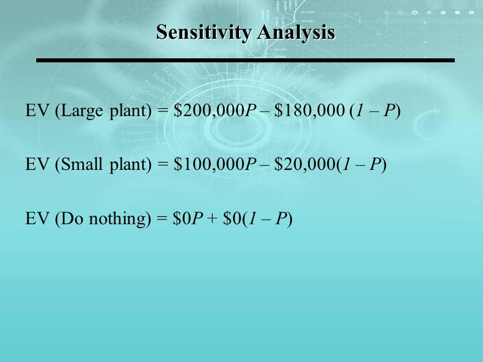 Sensitivity Analysis EV (Large plant) = $200,000P – $180,000 (1 – P) EV (Small plant) = $100,000P – $20,000(1 – P) EV (Do nothing) = $0P + $0(1 – P)