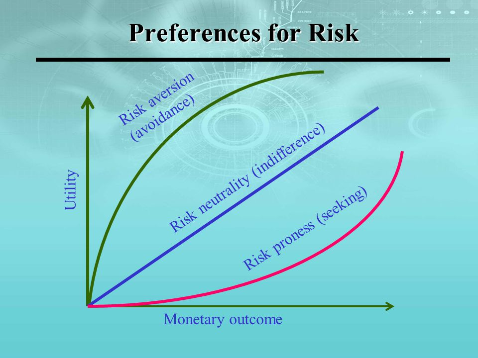 Preferences for Risk Monetary outcome Risk aversion (avoidance) Risk proness (seeking) Risk neutrality (indifference) Utility