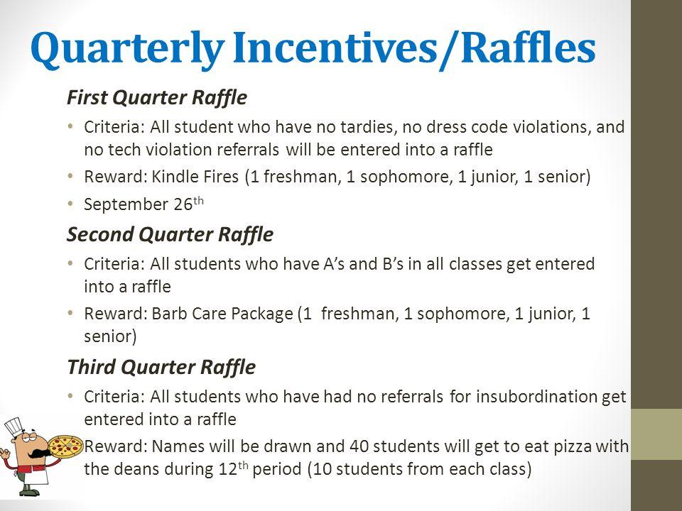 Quarterly Incentives/Raffles First Quarter Raffle Criteria: All student who have no tardies, no dress code violations, and no tech violation referrals
