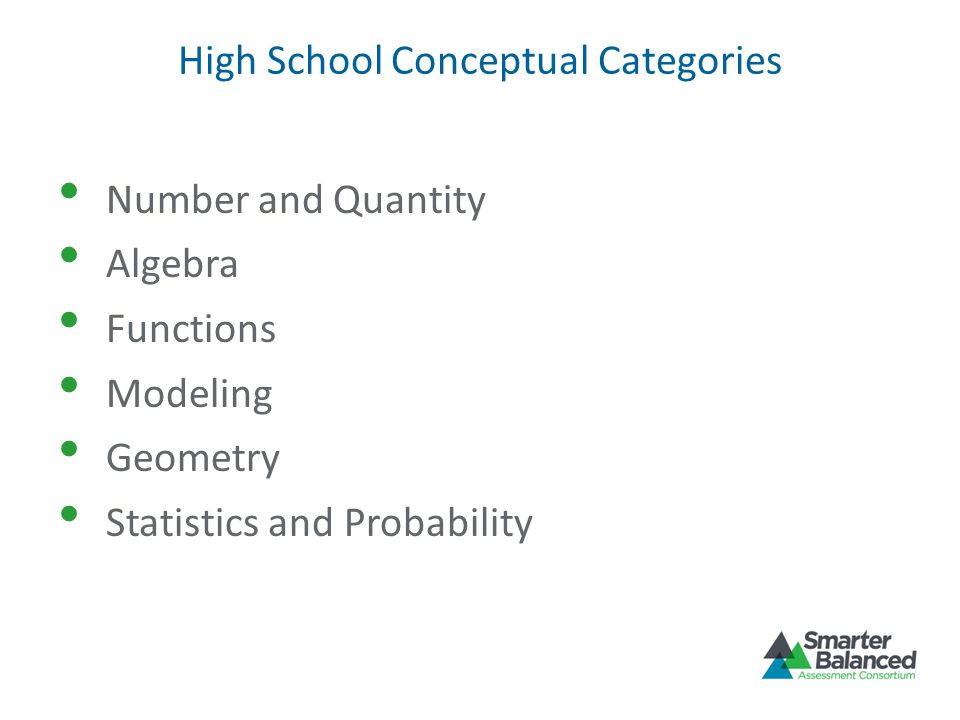 High School Conceptual Categories Number and Quantity Algebra Functions Modeling Geometry Statistics and Probability