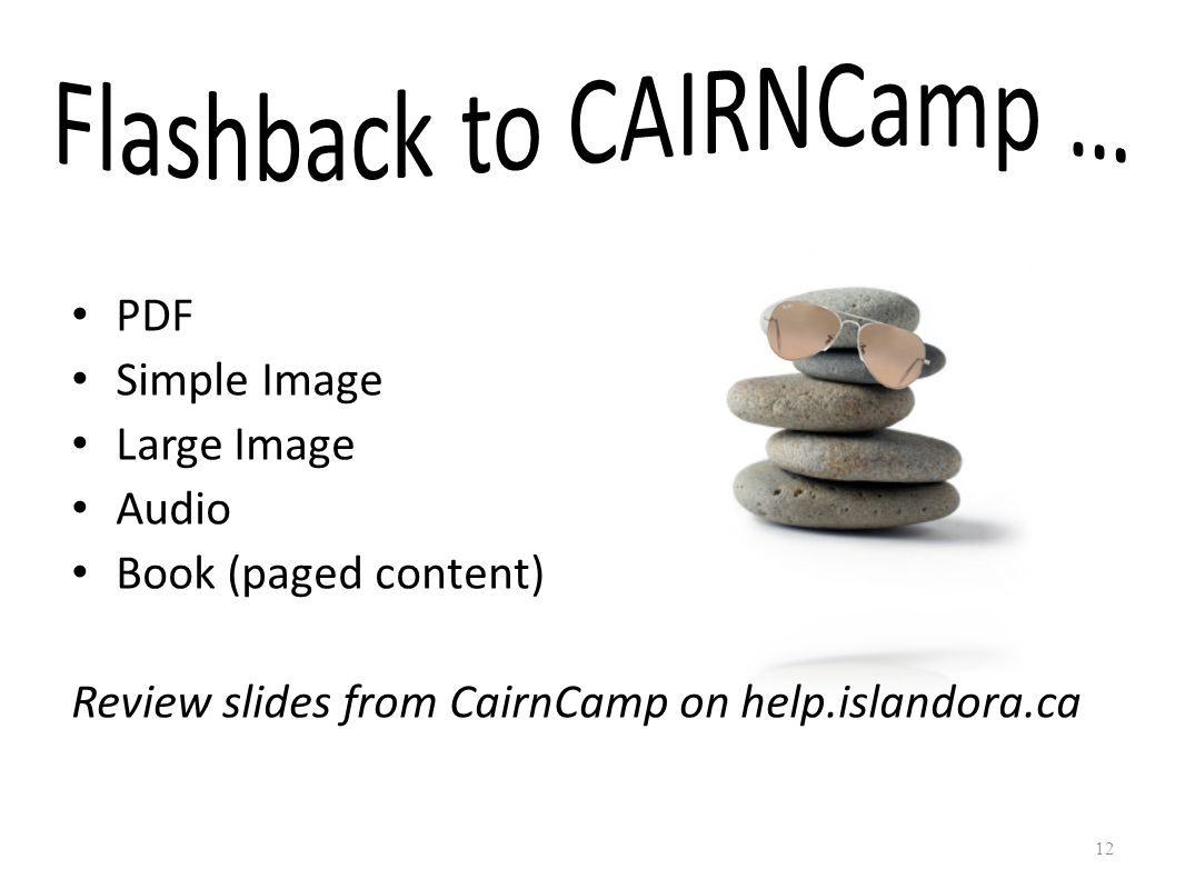 PDF Simple Image Large Image Audio Book (paged content) Review slides from CairnCamp on help.islandora.ca 12