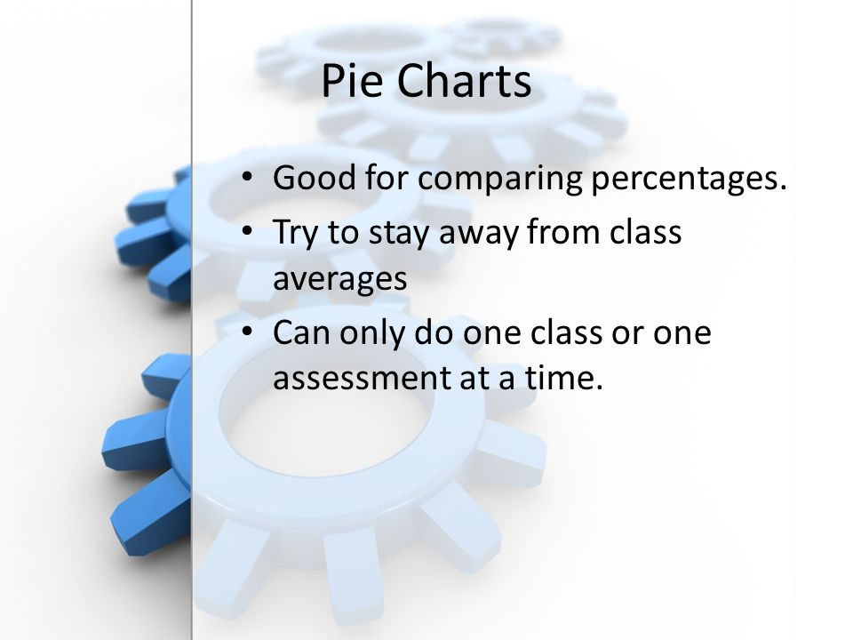 Pie Charts Good for comparing percentages.