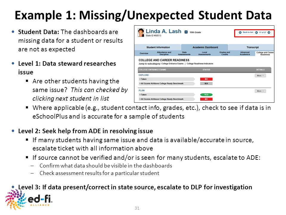 31 Example 1: Missing/Unexpected Student Data Student Data: The dashboards are missing data for a student or results are not as expected Level 1: Data