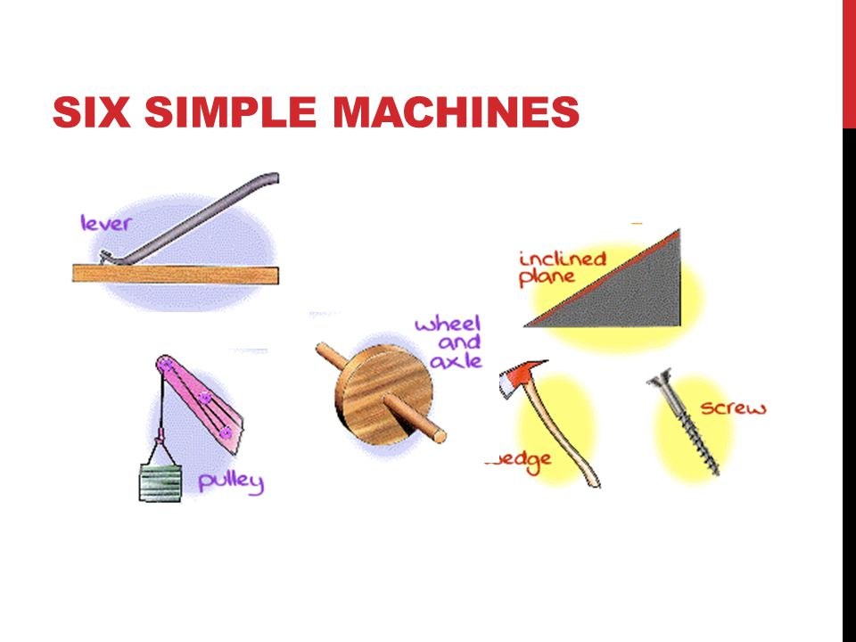 SIX SIMPLE MACHINES