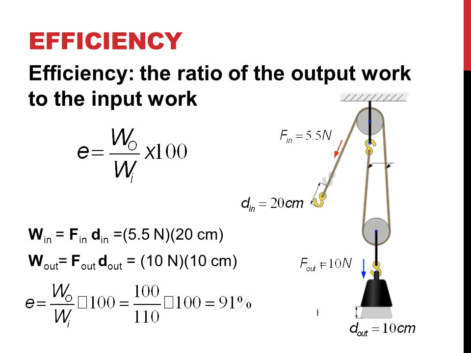 EFFICIENCY Efficiency: the ratio of the output work to the input work W in = F in d in =(5.5 N)(20 cm) W out = F out d out = (10 N)(10 cm)