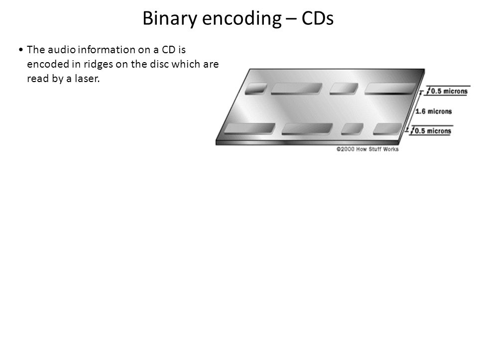 Binary encoding – CDs The audio information on a CD is encoded in ridges on the disc which are read by a laser.