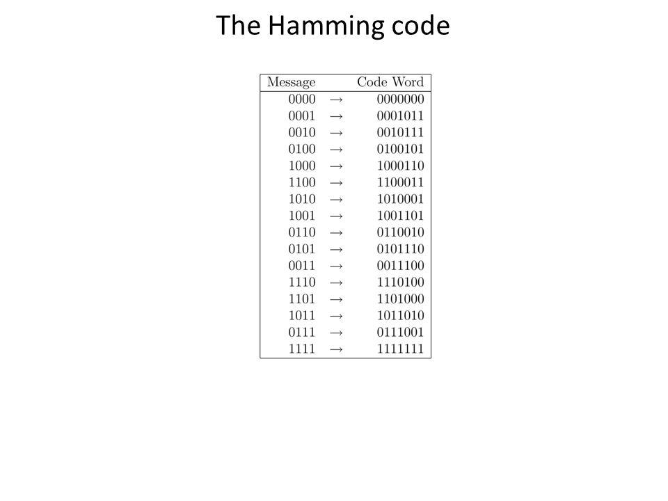 The Hamming code
