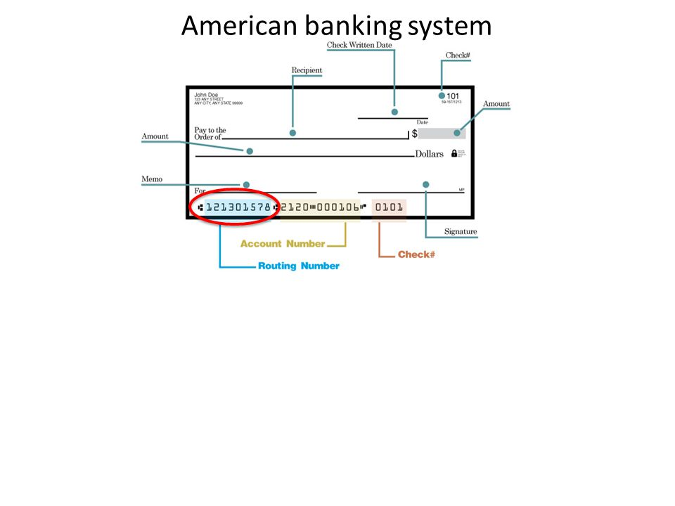 American banking system
