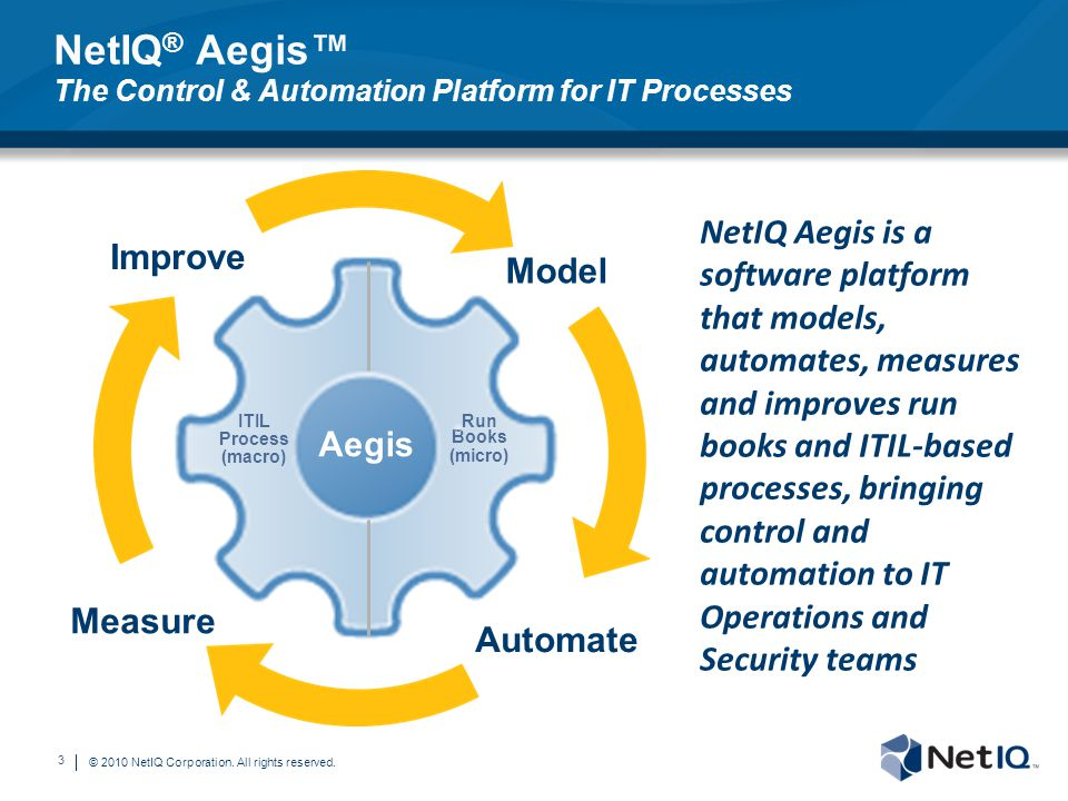 © 2010 NetIQ Corporation.All rights reserved. Aegis Value Proposition Why should customers care.