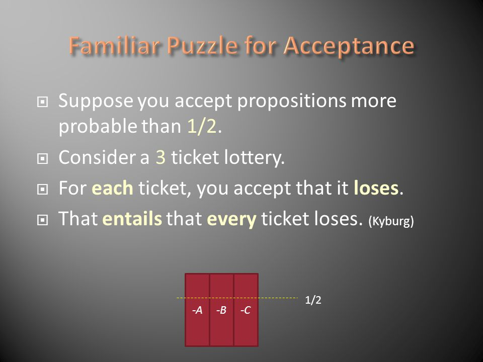 Suppose you accept propositions more probable than 1/2. Consider a 3 ticket lottery. For each ticket, you accept that it loses. That entails that ever