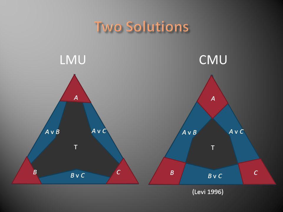 A v C A C B v C T B A v B A v C A C B v C T B A v B LMUCMU (Levi 1996)