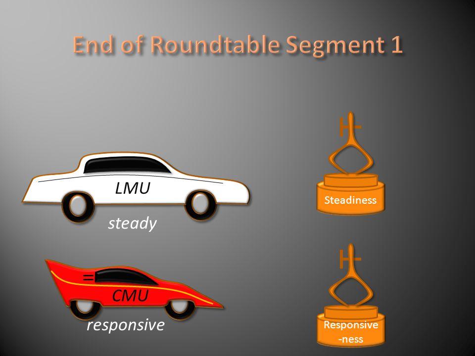 Steadiness Responsive -ness responsive steady LMU CMU
