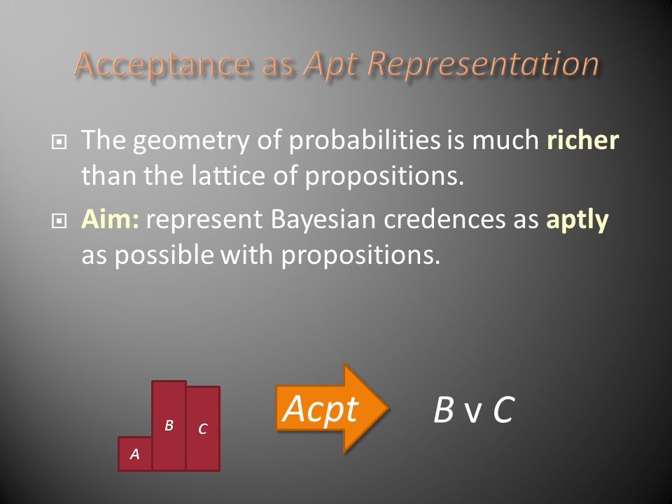 The geometry of probabilities is much richer than the lattice of propositions. Aim: represent Bayesian credences as aptly as possible with proposition