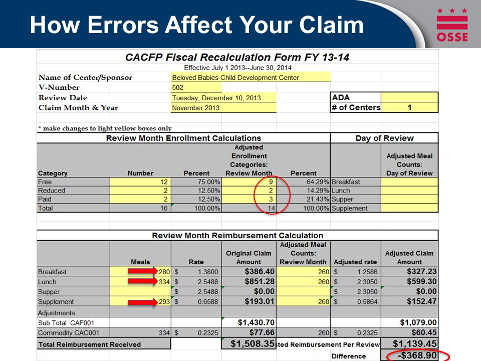 How Errors Affect Your Claim