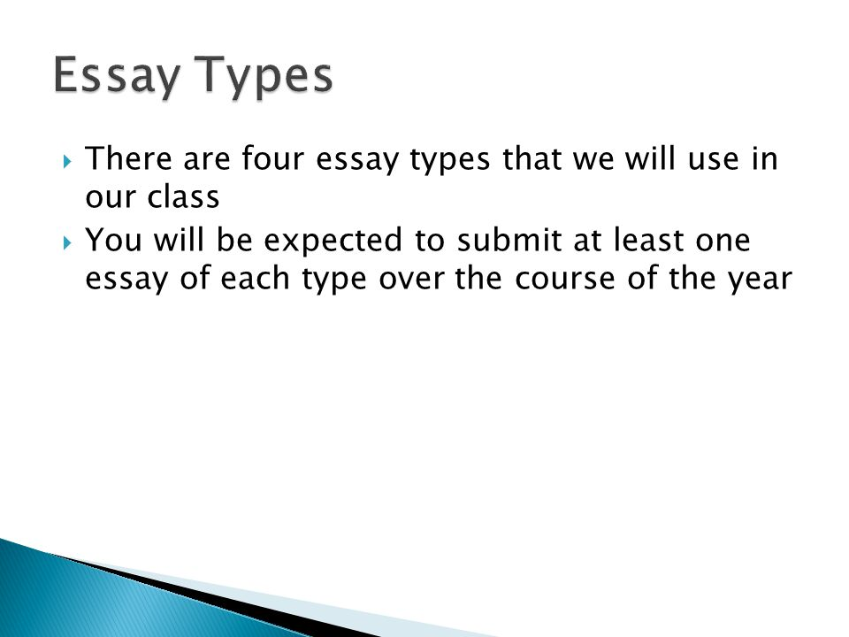 There are four essay types that we will use in our class You will be expected to submit at least one essay of each type over the course of the year