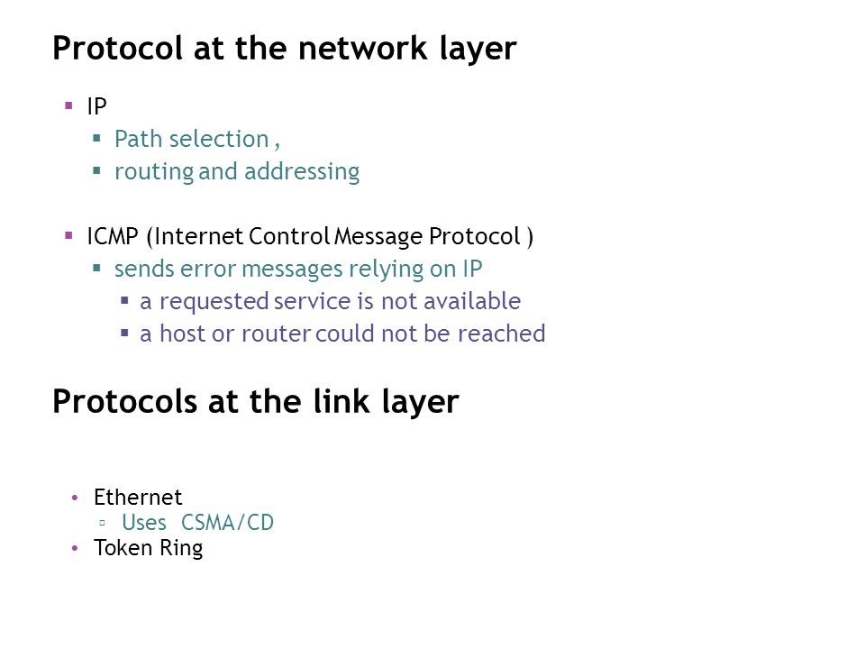 Protocol at the network layer IP Path selection, routing and addressing ICMP (Internet Control Message Protocol ) sends error messages relying on IP a