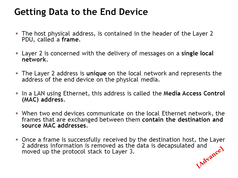 Getting Data to the End Device The host physical address, is contained in the header of the Layer 2 PDU, called a frame. Layer 2 is concerned with the