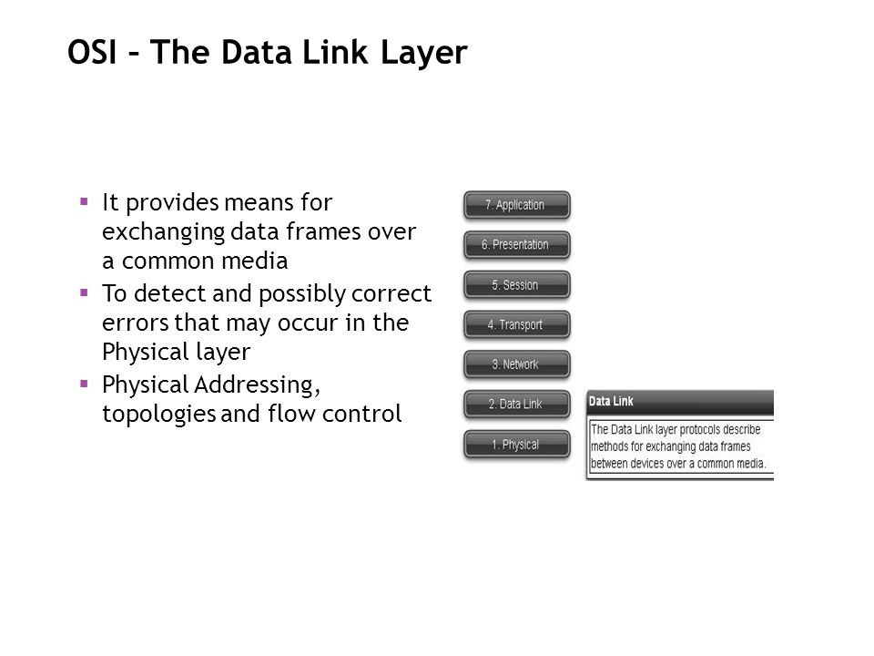 OSI – The Data Link Layer It provides means for exchanging data frames over a common media To detect and possibly correct errors that may occur in the