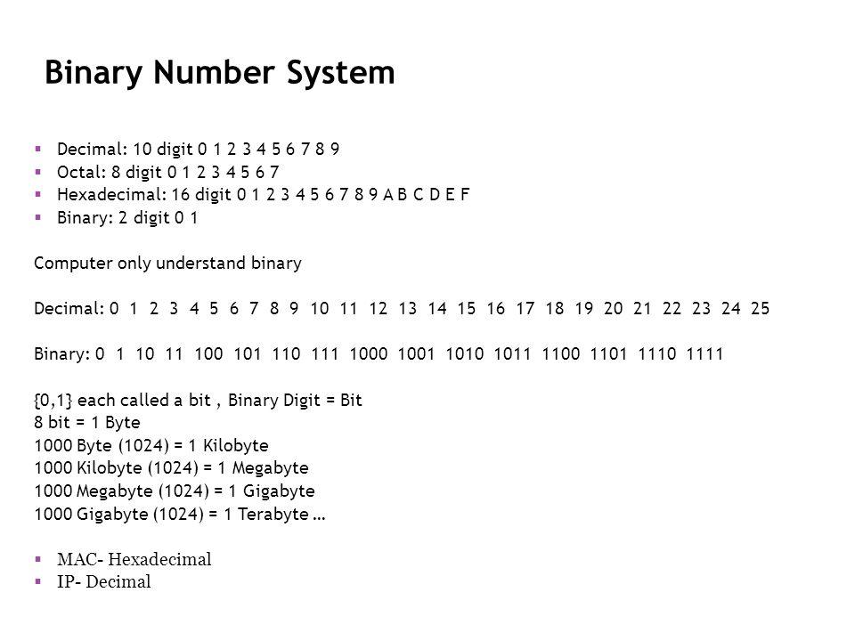 Binary Number System Decimal: 10 digit 0 1 2 3 4 5 6 7 8 9 Octal: 8 digit 0 1 2 3 4 5 6 7 Hexadecimal: 16 digit 0 1 2 3 4 5 6 7 8 9 A B C D E F Binary