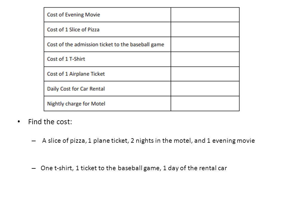 Find the cost: – A slice of pizza, 1 plane ticket, 2 nights in the motel, and 1 evening movie – One t-shirt, 1 ticket to the baseball game, 1 day of the rental car