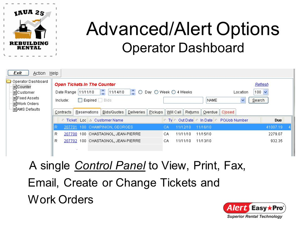 Advanced/Alert Options Operator Dashboard A single Control Panel to View, Print, Fax, Email, Create or Change Tickets and Work Orders