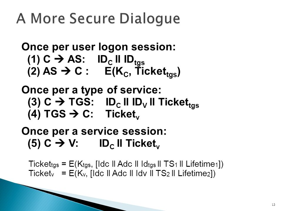 Once per user logon session: (1) C AS: ID C ll ID tgs (2) AS C : E(K C, Ticket tgs ) Once per a type of service: (3) C TGS: ID C ll ID V ll Ticket tgs (4) TGS C: Ticket v Once per a service session: (5) C V: ID C ll Ticket v Ticket tgs = E(K tgs, [Idc ll Adc ll Id tgs ll TS 1 ll Lifetime 1 ]) Ticket v = E(K v, [Idc ll Adc ll Idv ll TS 2 ll Lifetime 2 ]) 13