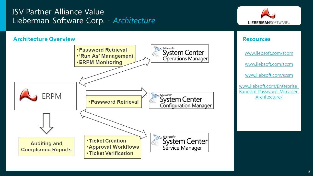 ISV Partner Alliance Value Lieberman Software Corp. - Architecture 3 Architecture OverviewResources www.liebsoft.com/scom www.liebsoft.com/sccm www.li