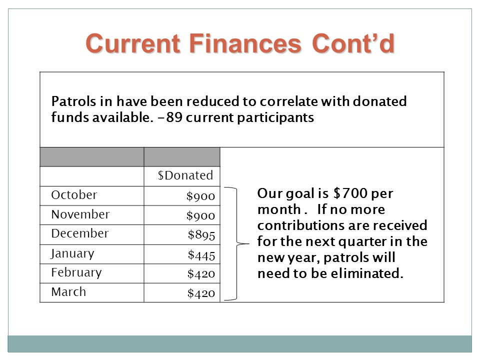 Current Finances Contd Patrols in have been reduced to correlate with donated funds available.