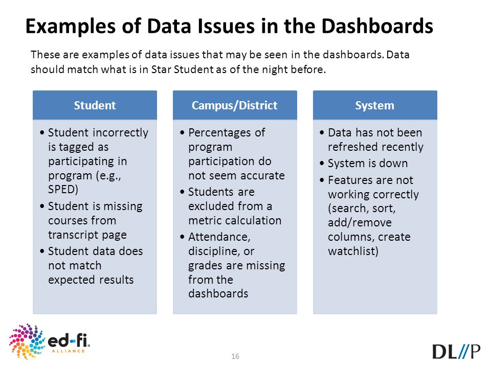 16 Examples of Data Issues in the Dashboards Student Student incorrectly is tagged as participating in program (e.g., SPED) Student is missing courses