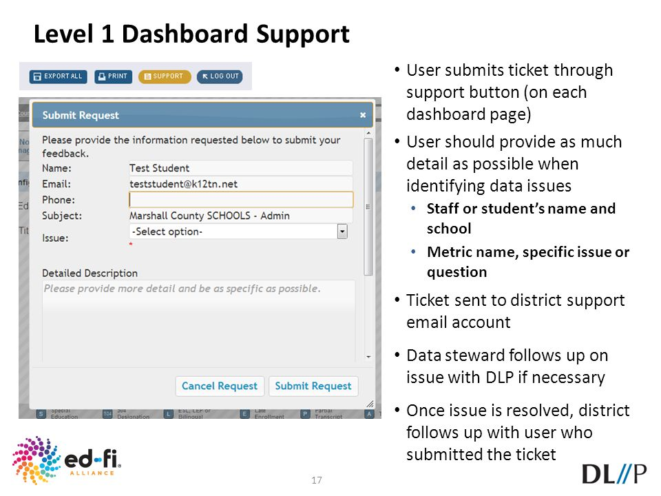 17 Level 1 Dashboard Support User submits ticket through support button (on each dashboard page) User should provide as much detail as possible when i