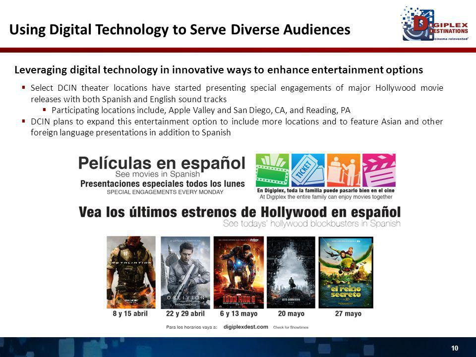 10 Select DCIN theater locations have started presenting special engagements of major Hollywood movie releases with both Spanish and English sound tracks Participating locations include, Apple Valley and San Diego, CA, and Reading, PA DCIN plans to expand this entertainment option to include more locations and to feature Asian and other foreign language presentations in addition to Spanish Leveraging digital technology in innovative ways to enhance entertainment options Using Digital Technology to Serve Diverse Audiences