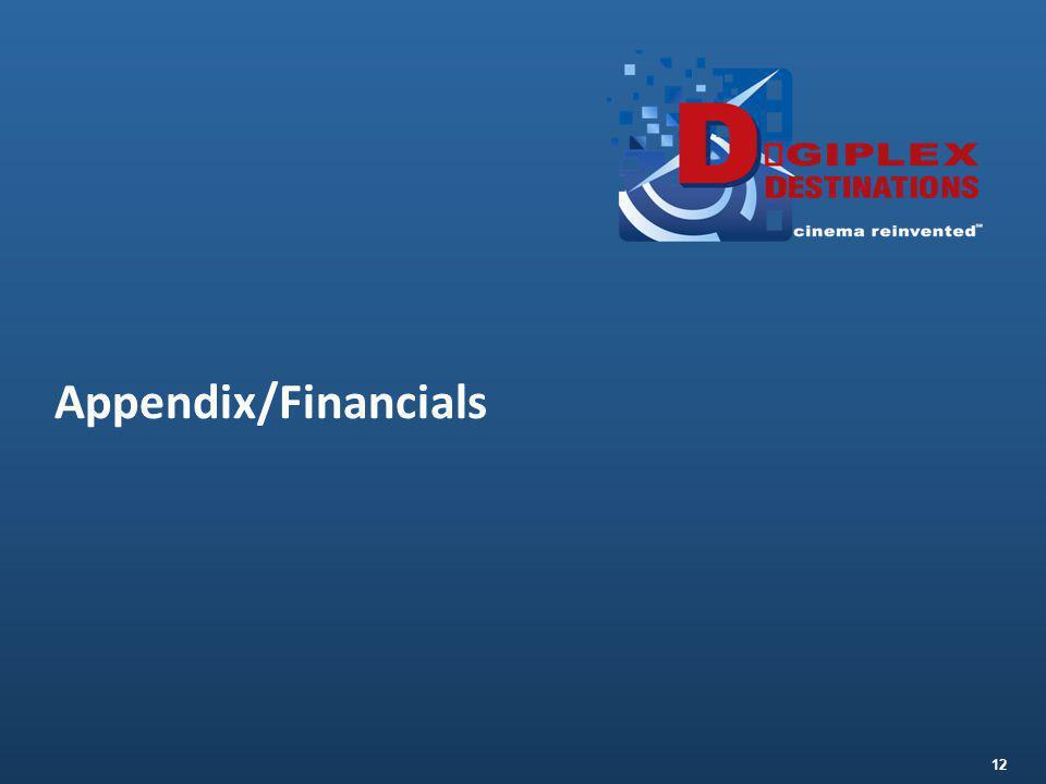 Appendix/Financials 12
