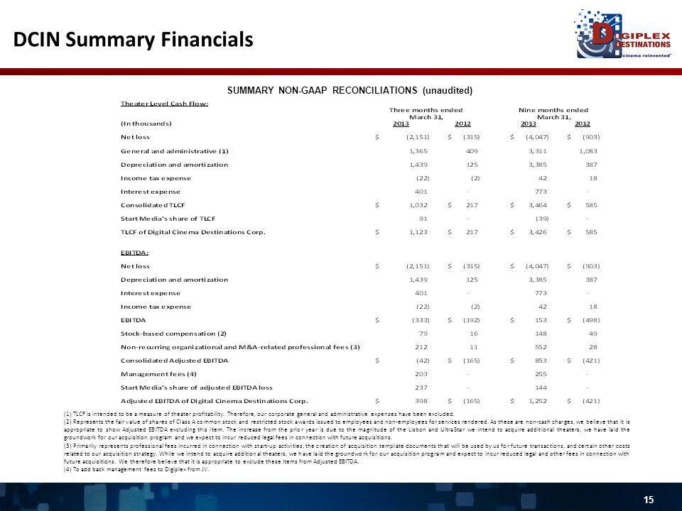 SUMMARY NON-GAAP RECONCILIATIONS (unaudited) (1) TLCF is intended to be a measure of theater profitability.