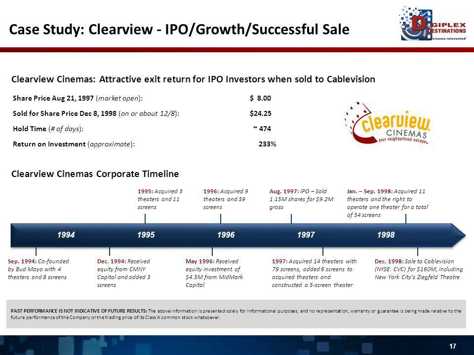 Case Study: Clearview - IPO/Growth/Successful Sale 17 Sep.
