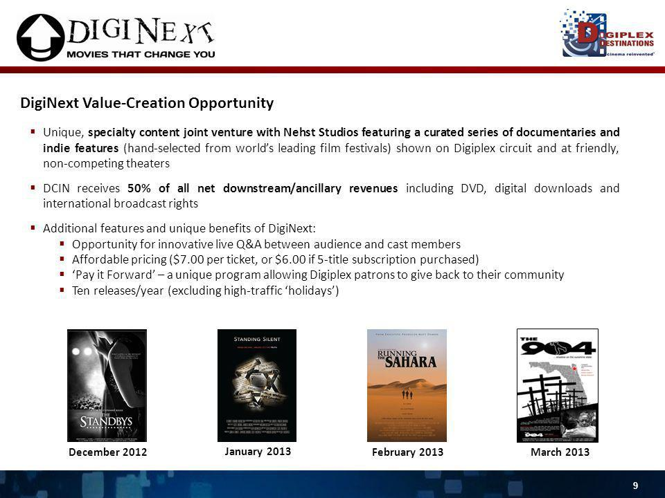 9 Unique, specialty content joint venture with Nehst Studios featuring a curated series of documentaries and indie features (hand-selected from worlds leading film festivals) shown on Digiplex circuit and at friendly, non-competing theaters DCIN receives 50% of all net downstream/ancillary revenues including DVD, digital downloads and international broadcast rights Additional features and unique benefits of DigiNext: Opportunity for innovative live Q&A between audience and cast members Affordable pricing ($7.00 per ticket, or $6.00 if 5-title subscription purchased) Pay it Forward – a unique program allowing Digiplex patrons to give back to their community Ten releases/year (excluding high-traffic holidays) DigiNext Value-Creation Opportunity December 2012 January 2013 February 2013March 2013