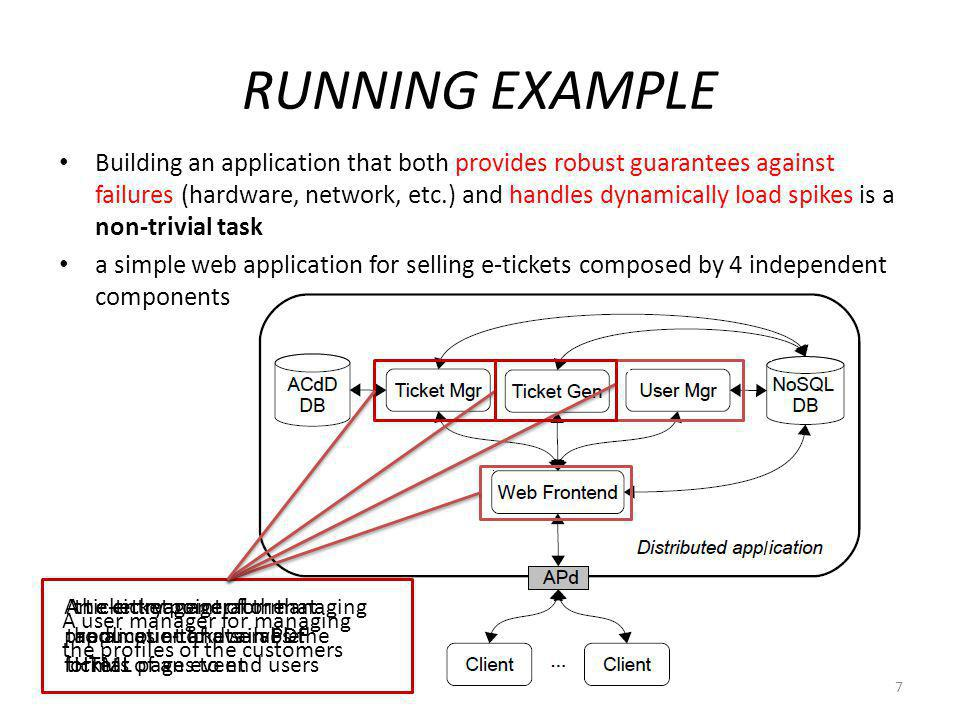 RUNNING EXAMPLE Building an application that both provides robust guarantees against failures (hardware, network, etc.) and handles dynamically load spikes is a non-trivial task a simple web application for selling e-tickets composed by 4 independent components 7 l the entry point of the application and serves the HTML pages to end users A user manager for managing the profiles of the customers A ticket manager for managing the amount of available tickets of an event An e-ticket generator that produces e-tickets in PDF format